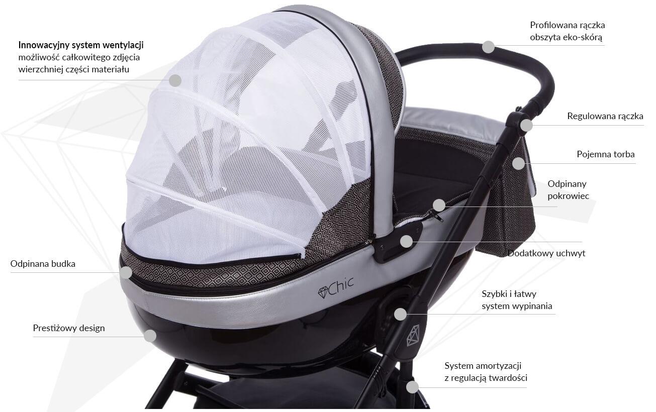 babyaactive chic wózek dziecięcy specyfikacja