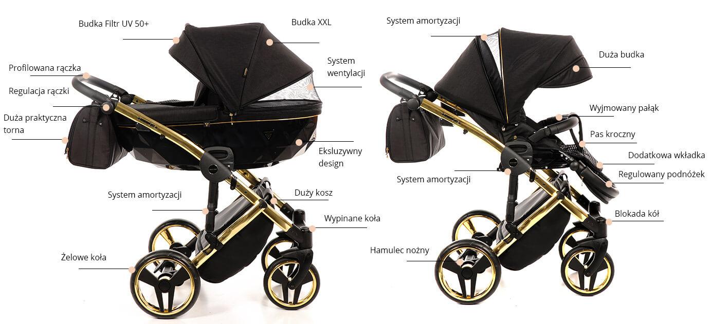 specyfikacja wózka
